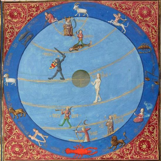The Zodiac and the Planets Bartholomeus Anglicus, De proprietatibus rerum (French translation), Ahun 1480
